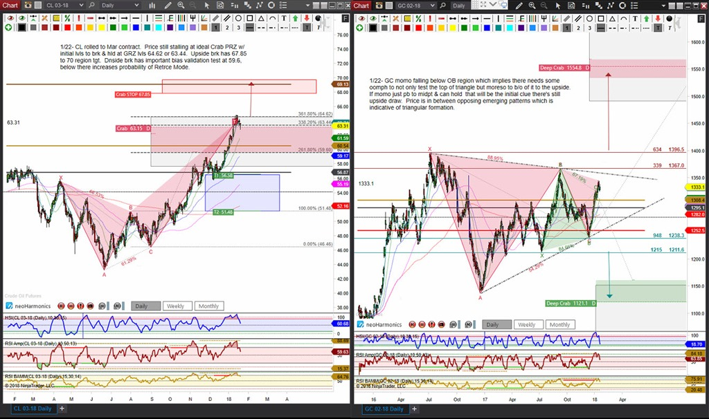 AAPL Archives - Structural TradingStructural Trading