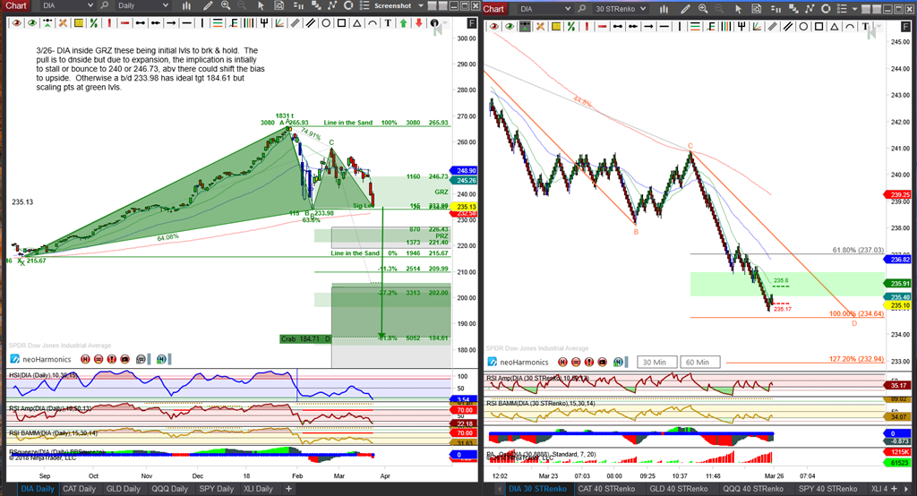 QQQ Archives - Structural TradingStructural Trading